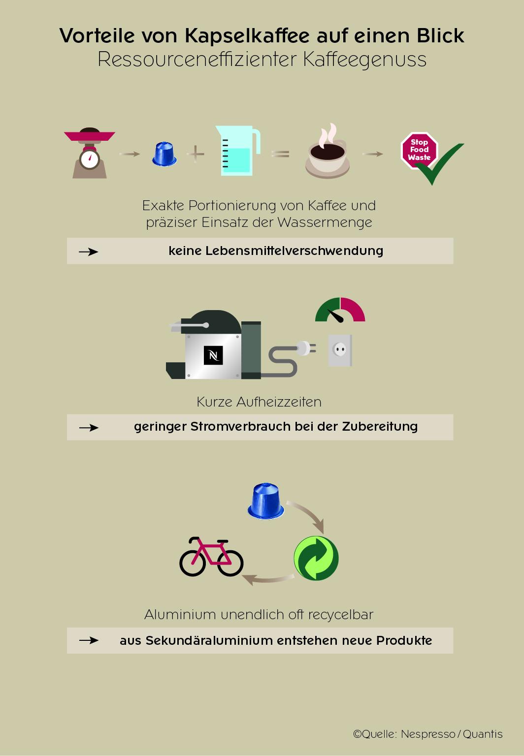 Ziemlich Der Effizienteste Erdgaskessel Ideen - Der Schaltplan ...