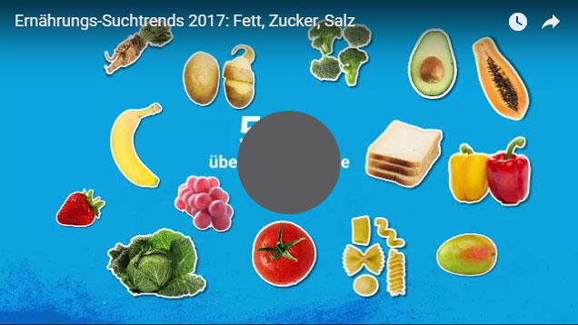Suchtrends 2017